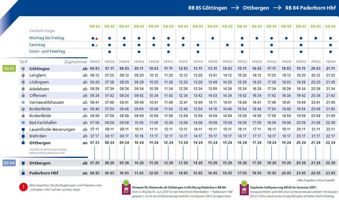 Zug Fahrplan Vernawahlshausen